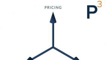 Profitability, Productivity and Pricing