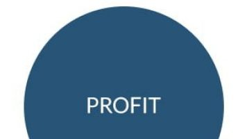 I have a three-month project – which month has the profit?