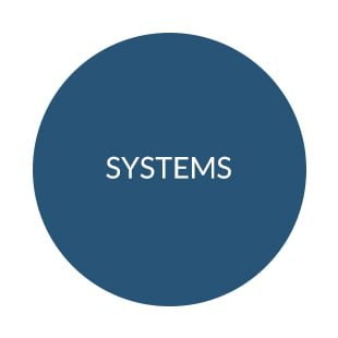 Systems Accountants in Putney, Richmond and Fulham